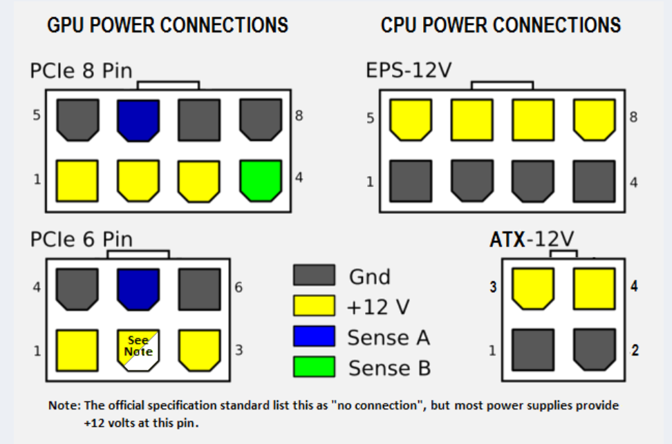 8-pin CPU power connector
