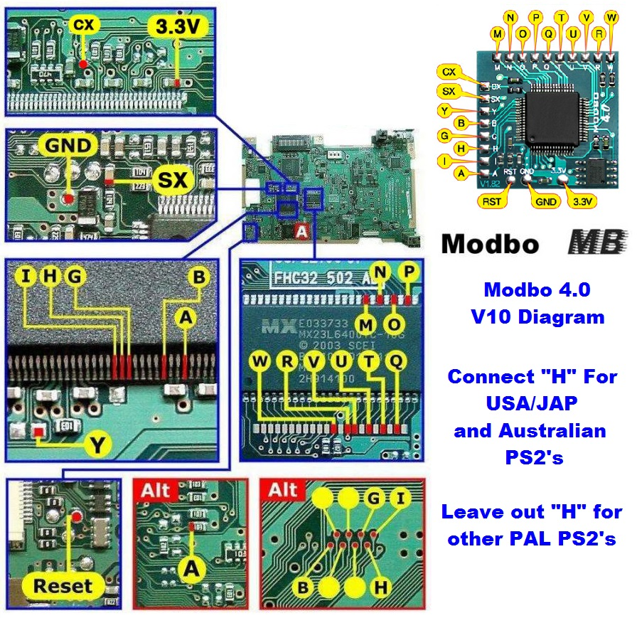 V10 Modbo installation diagram