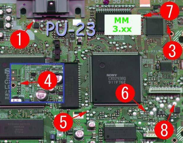 PU-23 MM3 installation diagram